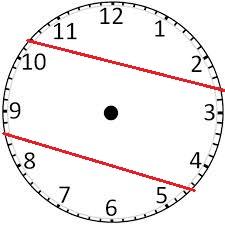 Kết quả hình ảnh cho chia mặt đồng hồ thành 3 phàn bằng nhau